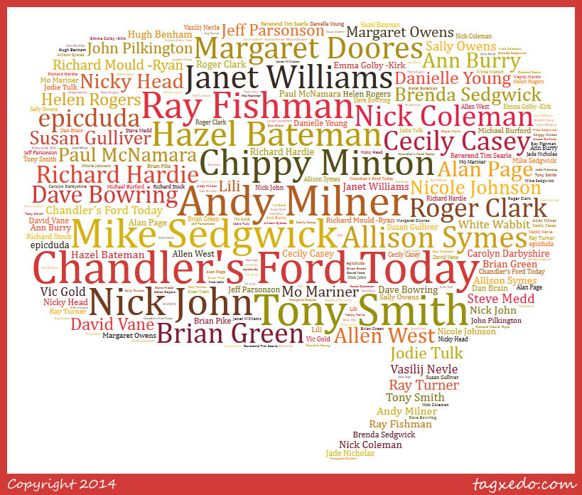 Word Cloud image 2014 shape