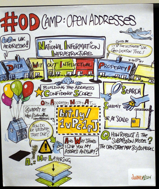 "Open Data Camp 2015, Winchester: live coverage by Matthew Buck of <a href=""http://drawnalism.com/"">Drawnalism</a>. Image by <a href=""https://www.flickr.com/photos/sashataylor/with/15987877744/"">Sasha Taylor</a> via Flickr."