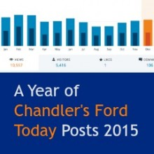 A Year of Chandler's Ford Today Posts 2015