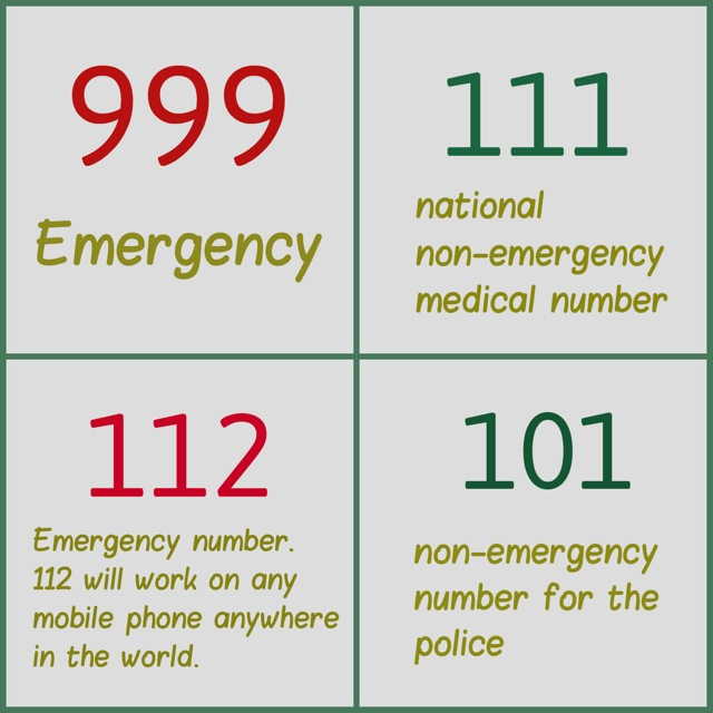 Important Emergency Numbers