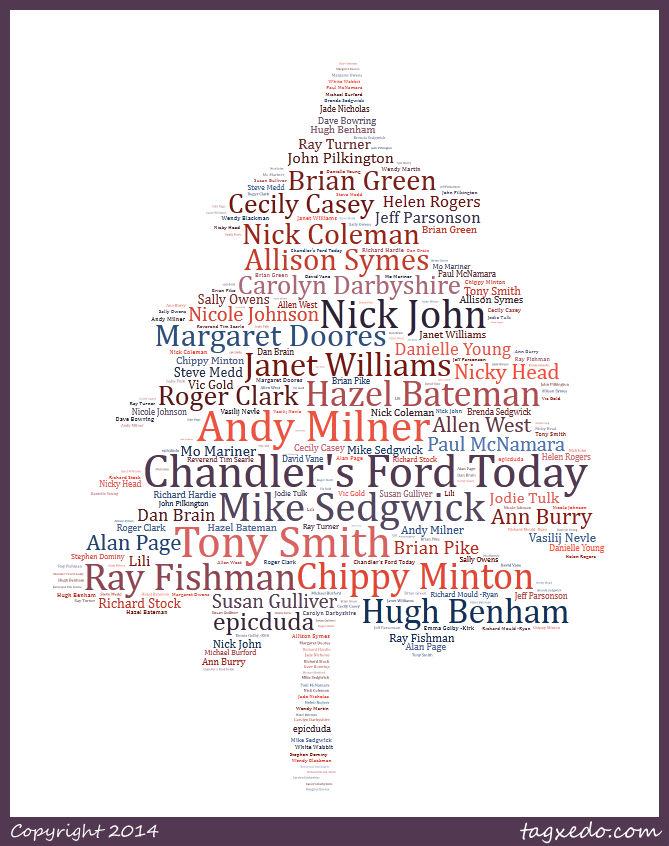 Word Cloud image 2014 tree