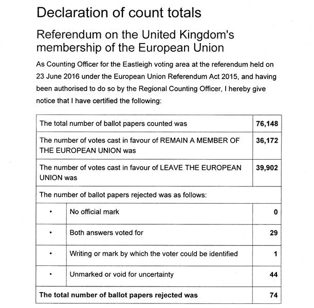 EU Referendum Declaration Count