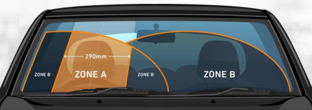 windscreen zones